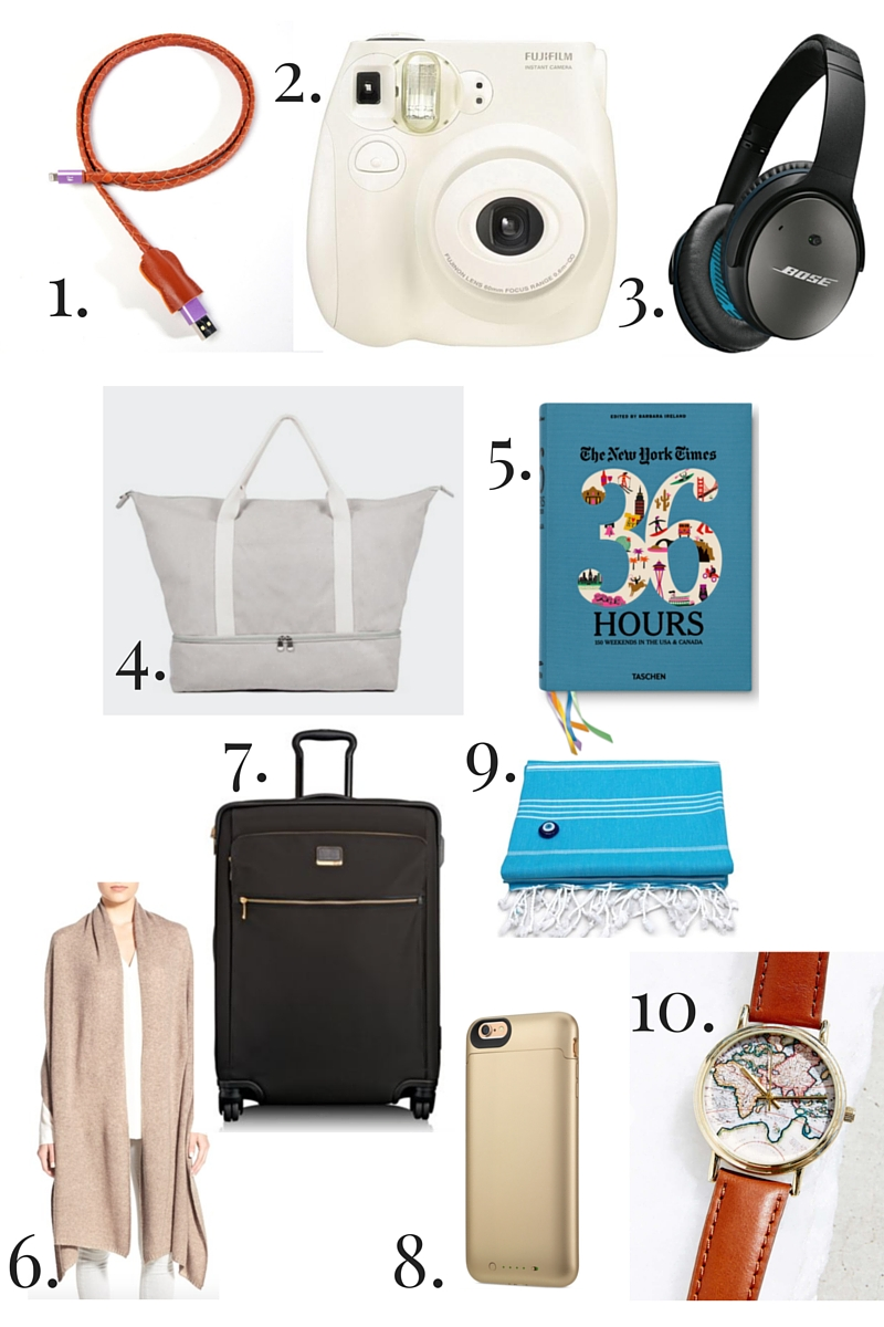 2015 Holiday Gift Guide for The Jetsetter